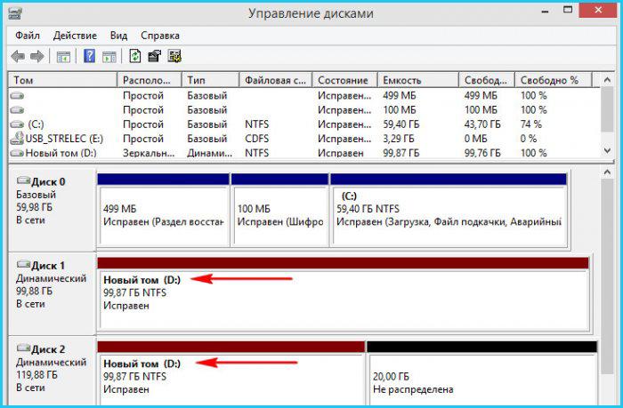 После прохождения стандартной процедуры диски будут отображены красным цветом
