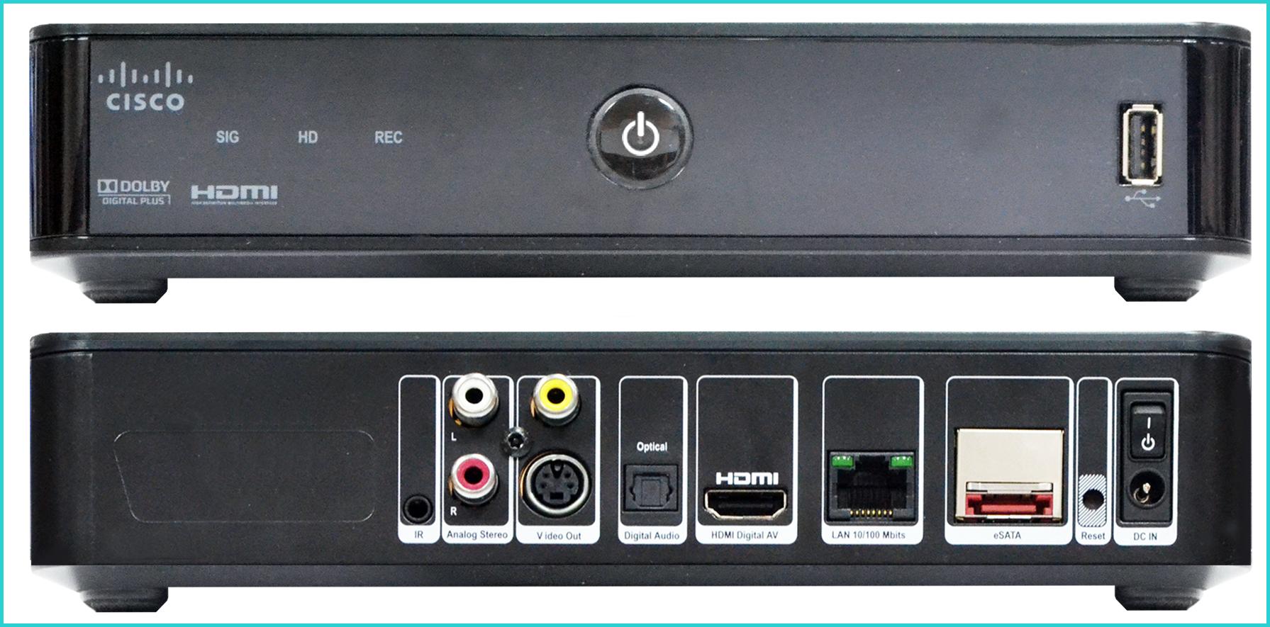 Рассмотрим описание разъёмов на примере распространённой ТВ-приставки Cisco 2230