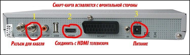Разъемы на Smart TV приставке для подключения к телевизору или монитору