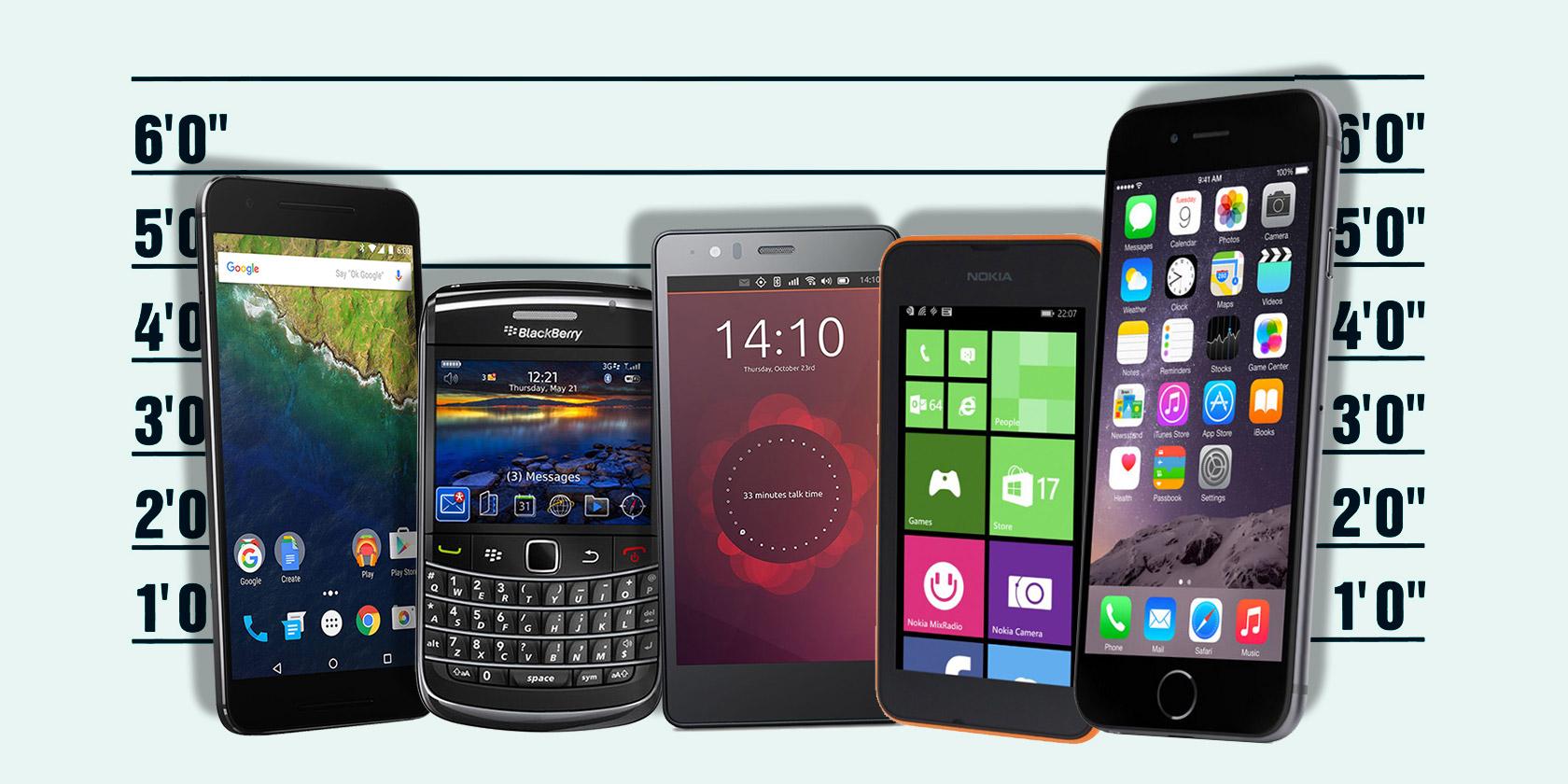 Игровые смартфоны оснащаются экранами двух основных типов – IPS и AMOLED