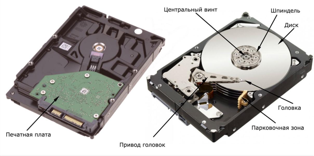 Внутренние составляющие части HDD диска