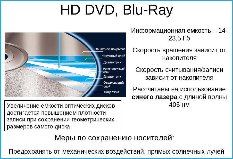 Особенности Blu-Ray дисков
