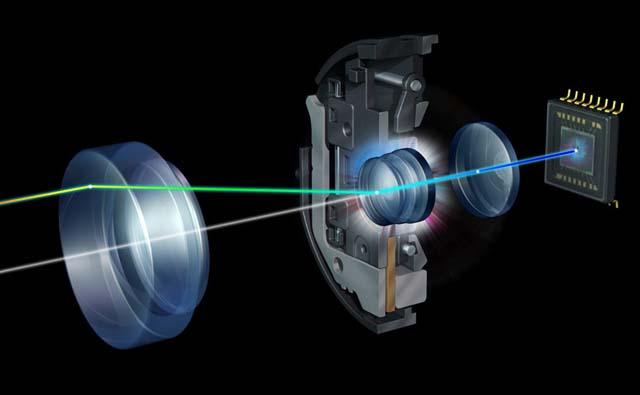 Схема расположения элементов в объективе, оснащенном оптическим стабилизатором