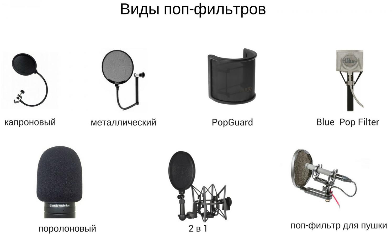Виды поп-фильтров