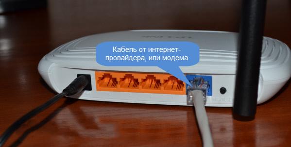 Кабель от интернет-провайдера