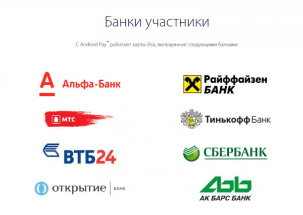 Банки, поддерживающие сервис Android Pay