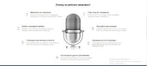 Причины неисправности микрофона на сайте Webcam Mic Test