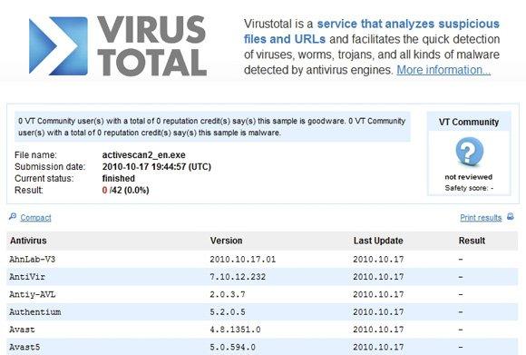 Сервис VirusTotal