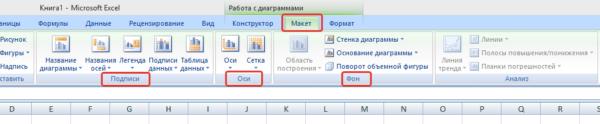 Меню «Макет» поможет добавить заголовок, подписать оси и другие параметры