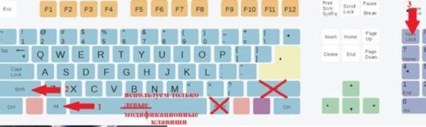 Нажимаем сочетание клавиш «Alt+Shift+NumLock»