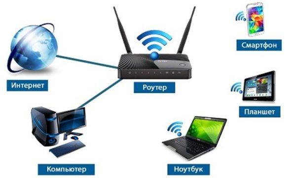 При раздаче роутером Интернета абонент с более мощной антенной «перетянет» на себя больший поток данных
