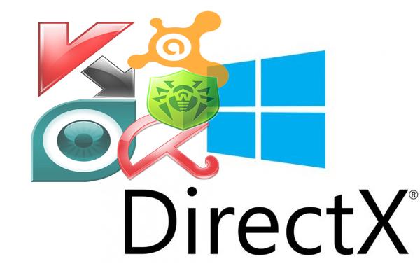 Удаление вредоносного ПО DirectX с помощью антивируса
