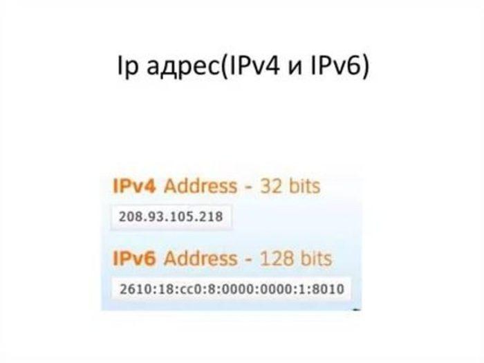 Количество точек IP-адреса определяет к какому протоколу он относится