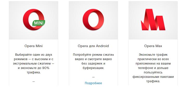 Режимы в браузере Opera