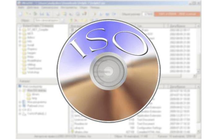 Способы использования файлов ISO